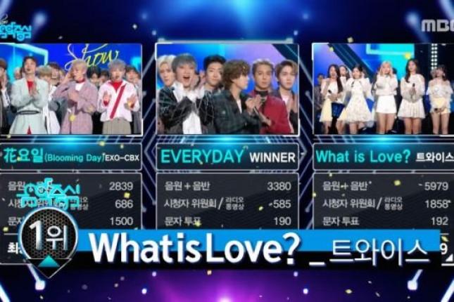 TWICE Menangkan Trofi Keempat di Music Core (Foto Soompi)