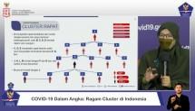Ketua Bidang Data dan Teknologi Informasi Satgas Penanganan COVID-19 Dr. Dewi Nur Aisyah